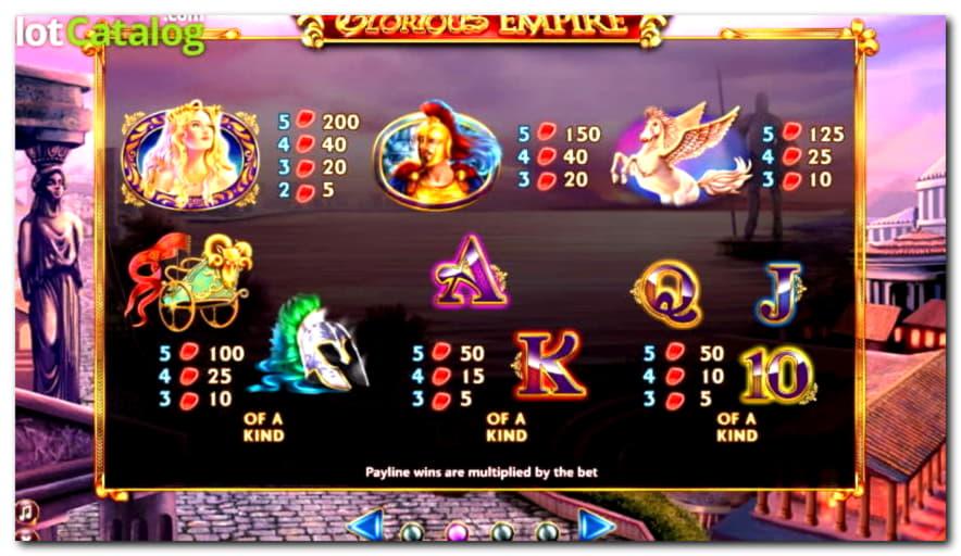 $445 FREE Casino Chip at Nordi Casino