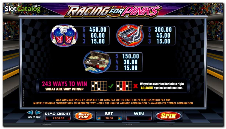 395% Match Bonus Casino at Party Casino