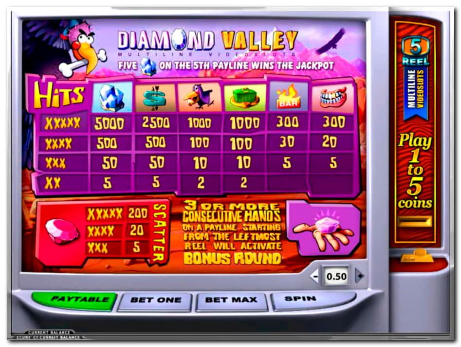 $450 Free Chip Casino at Slots Angel Casino